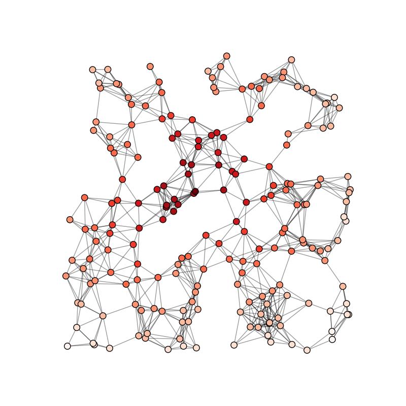 Random Geometric Graph — NetworkX 2 0 dev20161129121305